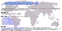 6大陸周遊22日間世界一周